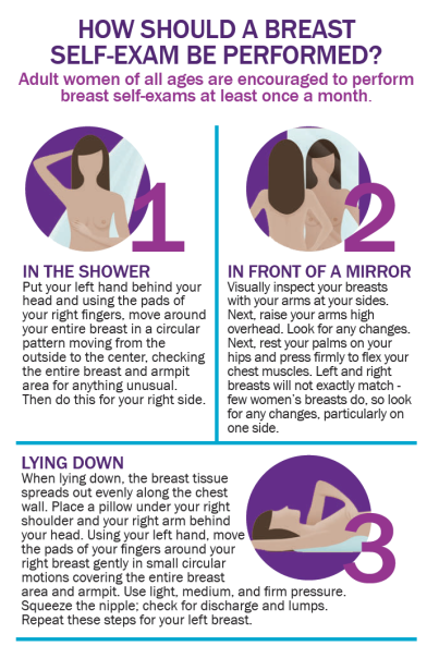 How_to_breast_check.png