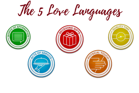 The 5 Love Languages.png